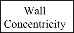wallconcentric
